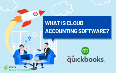 What is Cloud Accounting software?